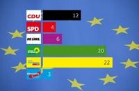 IT-Mittelstand zur Europawahl 2019