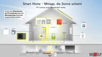 Mehr Energieeffizienz durch intelligente Steuerung