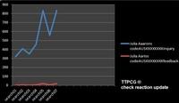 TTPCG ® erweiterte die Leistung des Moduls I like you
