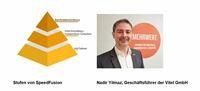 Peplink-Distributor Vitel arbeitet mit patentierter VPN-Bündelungstechnik SpeedFusion