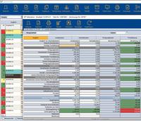 FAUSER ERP: Effizienz für Fertigungsbetriebe