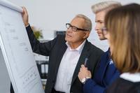 Businessplan für die Finanzierung eines Unternehmenskaufs