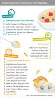 Ernährung bei Reizdarmsyndrom: Ein Tagesplan-Beispiel