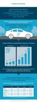 Fakten-Check Elektromobilität: Zahl der Ladepunkte für Elektrofahrzeuge in Deutschland wächst