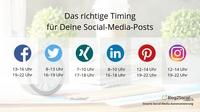 Tool-Tipp: Blog2Social - Individualisierung als Schlüssel zu erfolgreichem Social-Media-Marketing