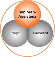 Senioren-Assistenz/Plöner Modell -