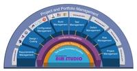 Software-Anbieter für Application Lifecycle Management: So finden Sie den richtigen