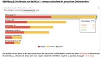 Boris Johnson, ein neuer starker Führer für das freie Europa? So veränderte sich das emotionale Bild der Berichterstattung der deutschen Online-Medien