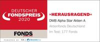 Deutscher Fondspreis 2020 für den Alpha Star Aktienfonds