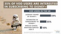 Disney+ has the potential to make a strong entrance in the UK