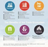 NTT DATA unterzeichnet Memorandum zur Digitalisierung des Handels