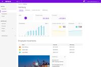 Neuartige Web-Applikation zur Konfiguration digitaler Unternehmens-Infrastruktur