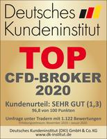 """CMC Markets ist """"Top CFD-Broker 2020"""" mit dem Kundenurteil """"sehr gut"""""""