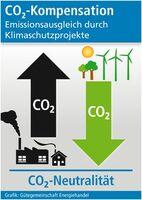 Klimaschutz durch freiwillige CO2-Kompensation