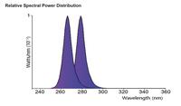 Bei euroLighting: Neue Leuchtdiode im Ultraviolett-Bereich