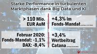 Catana Capitals Overlay Strategie mit erfolgreichem Monat in turbulenter Marktphase