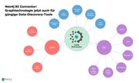 Neo4j BI Connector: Graphtechnologie jetzt auch für gängige Data-Discovery-Tools