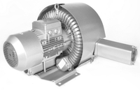 Seitenkanalverdichter - Schallschutzhauben verhindern Lärm (auch für ATEX)