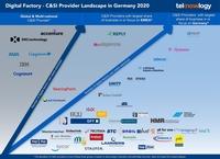 Lufthansa Industry Solutions ist maßgeblicher Digital Factory Player