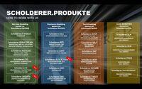 Scholderer GmbH entwickelt IT Servicekataloge mit KI
