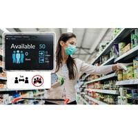 Dahua Technology: Einzelhandel-Lösung zur Echtzeit-Steuerung und -Kontrolle des Kundenflusses