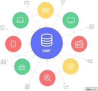 Die Zukunft der Data Management Platform