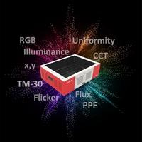 FluxGage 604 misst Gleichmaessigkeit von Licht in Sekunden