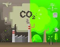 Qualitätskontrolle erleichtert CO2-Kompensation