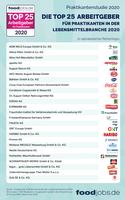 foodjobs.de Praktikantenstudie 2020: Praktikanten küren TOP 25 Arbeitgeber in der Lebensmittelbranche