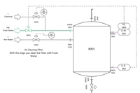 Webinar: Automatisierte Dokumentation für den Anlagenbau