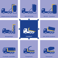 Lkw Straßentransporte - mehr Auslastung durch Adaptionen