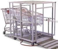 Automatischer Einkaufswagen-Desinfektionierer