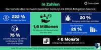 Studie zum netzwerk-basierten DDoS-Mitigation-Service dokumentiert erhebliche wirtschaftliche Vorteile für Enterprise-Kunden