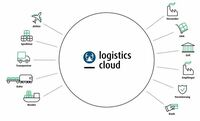 Lobster Logistics Cloud - das neue Portal im Lobster Portfolio