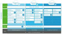 #ExperienceMORE-Starter-Pakete von ORBIS: Schneller Customer-Experience-Einstieg für Vertrieb, Service und Field Service