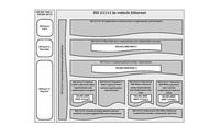 ISO-Norm 21111 ergänzt IEEE Std 802.3bv™ für umfassende Standardisierung der optischen Gigabit-Konnektivität
