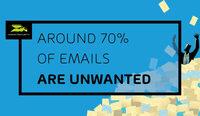 Rund 70% aller E-Mails sind ungewollt