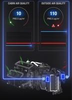 Smarte Klimaanlage von MAHLE: Reduzierung von Feinstaub im Fahrzeuginnenraum