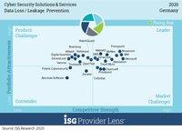 Auszeichnung von DriveLock als Leader Germany im Segment Data Leakage/Loss Prevention