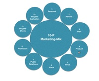 "Von der Vision zum Markterfolg ""10-P-Marketing-Mix)"