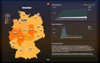 DunkelzifferRadar - Hackathon-Team beleuchtet Dunkelziffer von COVID-19 in Deutschland
