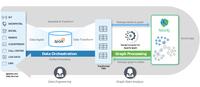 Neo4j kündigt Connector für Apache Spark an