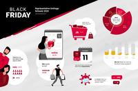 Black Friday Infografik 2020