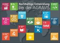 """""""Voll nachhaltig"""" - Folge 4 der SDG-Audioreihe der AGRAVIS online"""