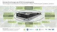 Bayerisches Konsortium reicht Bewerbung für nationales Wasserstoffzentrum ein