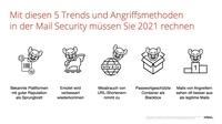 Diese Mail-Attacken kommen in 2021 auf uns zu - und so können wir uns davor schützen