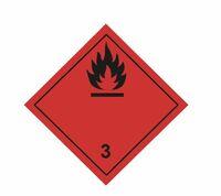 Zusätzliche Sicherheit bei Gefahrguttransporten