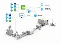 Mettler-Toledo erweitert ProdX Software um Industrie-4.0-Funktionen