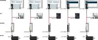 Bosch Rexroth auf der digitalen HANNOVER MESSE: Kunden brauchen Lösungen statt Produkte