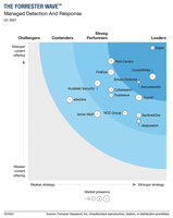 """Rapid7 ist """"Strong Performer"""" bei Managed Detection and Response"""